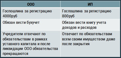 ooo_vs_ip