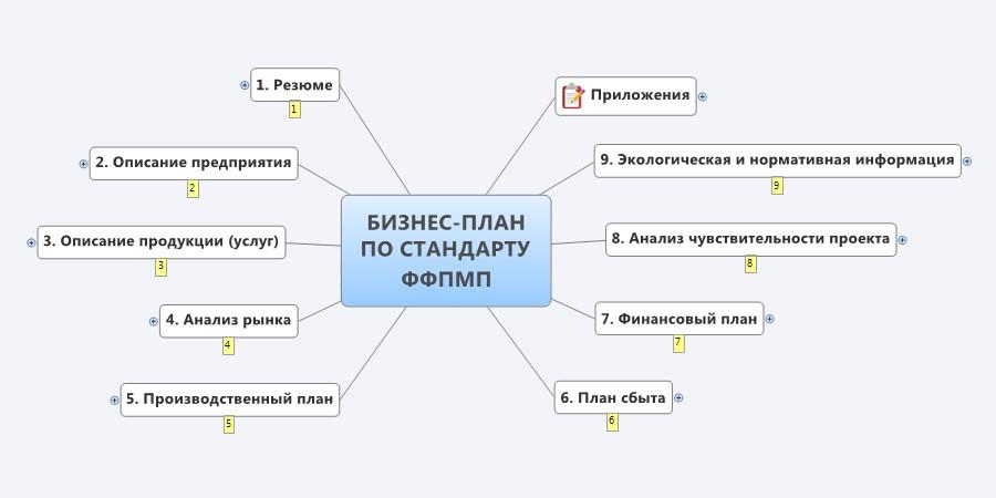 bplan_standart1